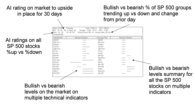 Group sector rotation winwaycharts marketlog32916 buycottarizona Gallery